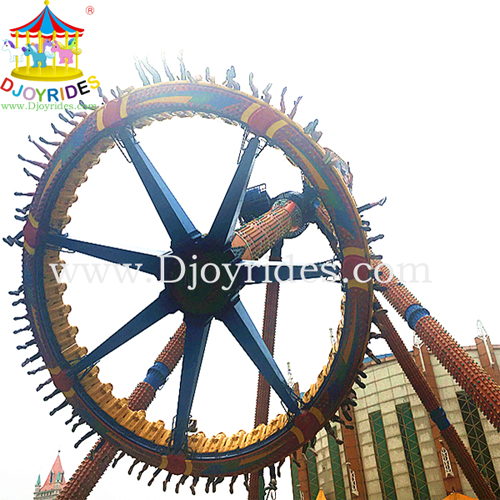 What do you need to prepare for amusement equipment?